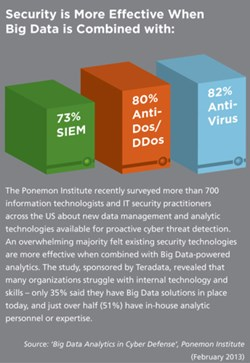 The layered effect of security