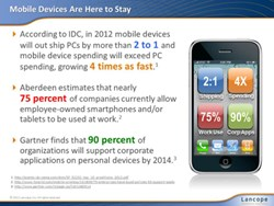 Mobile device growth