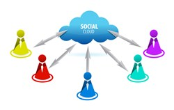 Does social networking + the cloud = insecurity? Not necessarily says Stuart Barr