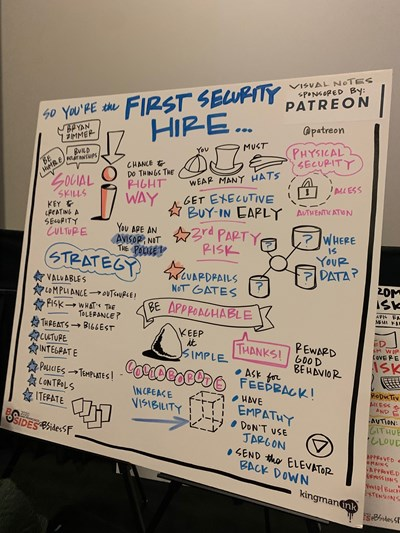 The session was summarized with these visual notes, by Kingman Ink