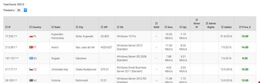 Trading in Compromised Remote Desktop Services